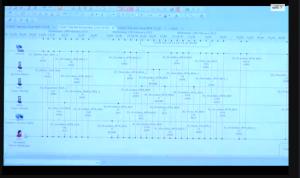 diagram of Reevas calls